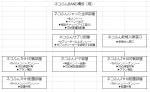 ネコふん内部&ロマネスク不眠のお知らせ(7/5)