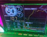 【スカイガールズ3~ゼロノツバサ~】設定6は99G天井で当たりまくる!?終日稼動グラフも公開!【パチスロ新台】